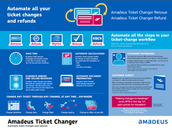 http://www.pasazer.com/img/images/normal/ticket-changer-infographic.png